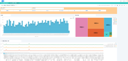 Einstein_Analytics_dashboard_01