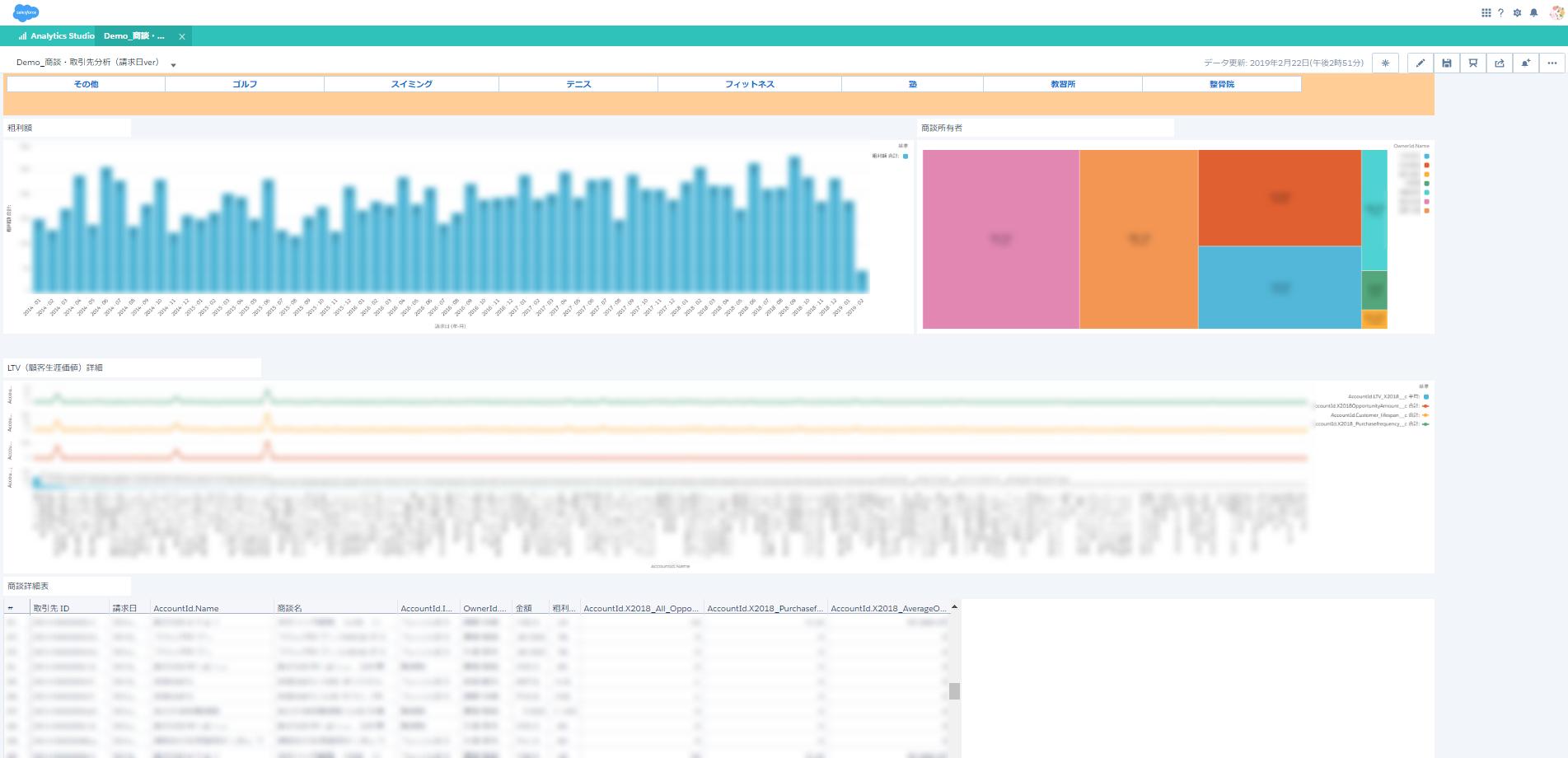 Einstein_Analytics_dashboard_02