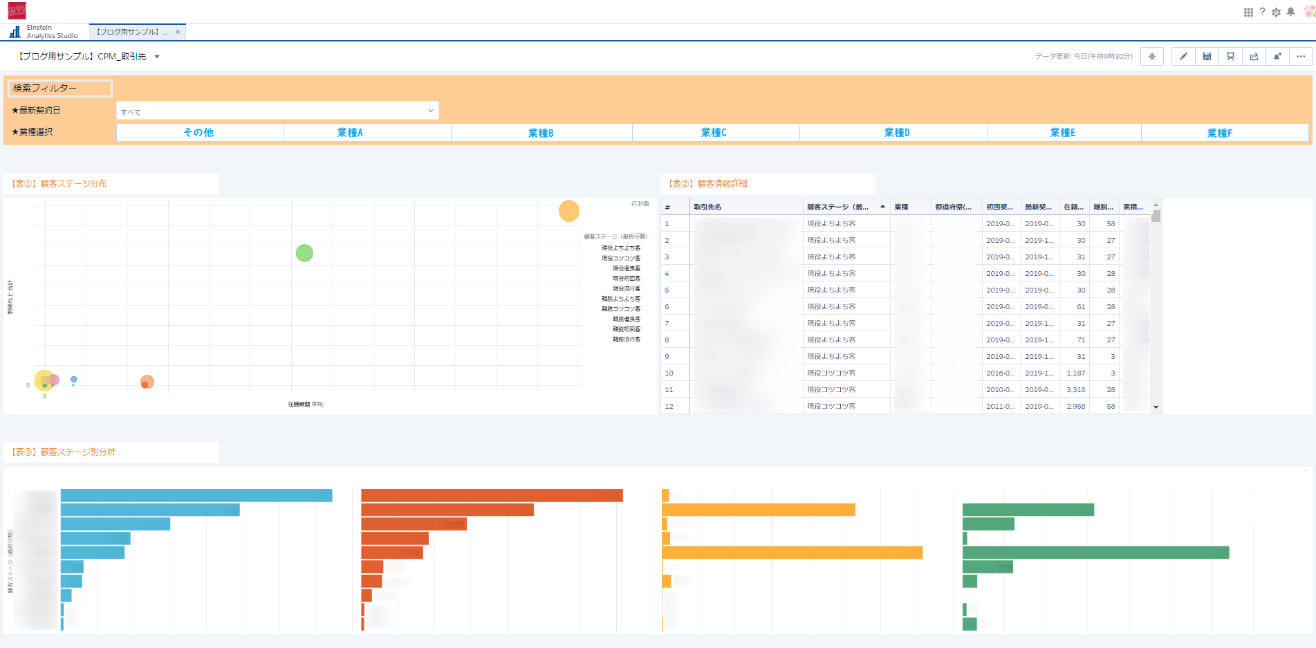 Salesforce_Einstein_Analytics_dashboard_cpm_add_01