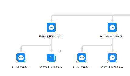 blog_kuchico_bot2_02