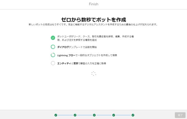 blog_kuchico_bot_09