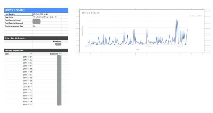 google_analytics_spreadsheet_report_01.02-1