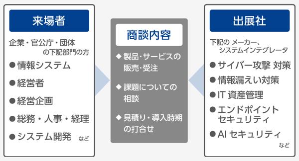 marketing-japan-it-week-haru-security-expo_01