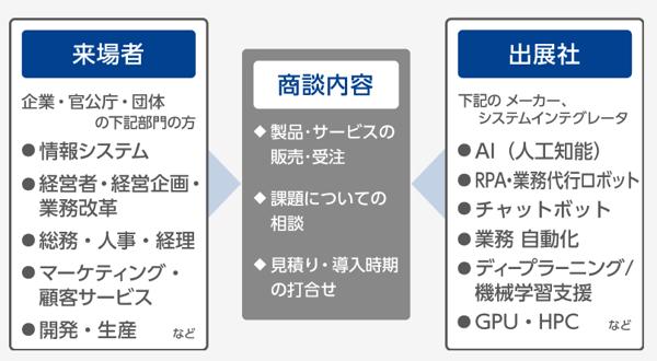 marketing-japan-it-week-haru-security-expo_03
