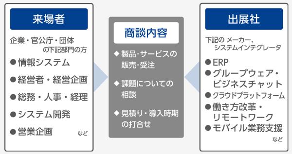 marketing-japan-it-week-haru-security-expo_04