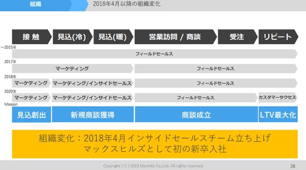 marketing-japan-it-week-haru-seminar-10