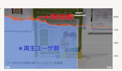 marketing-wistia-free-video-tool-step3_04_add