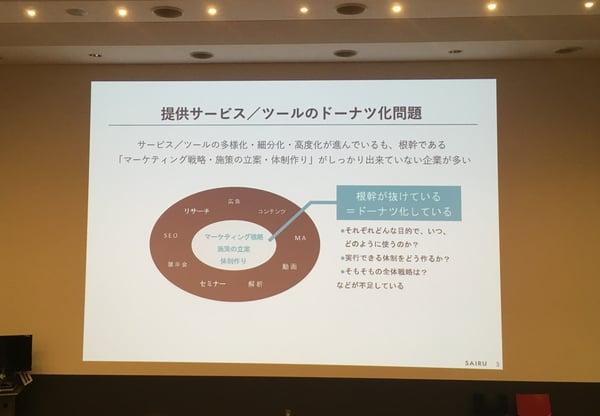 marketing_pardot_user_demand_center_07