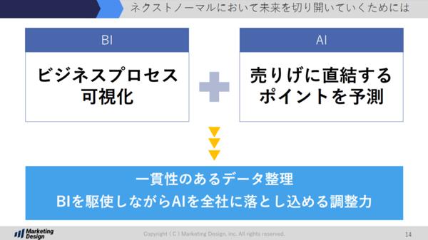 news_salesforcelive_03