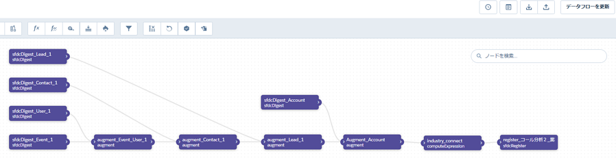 salesforce-einstein-enalytics-dataflow_pic_05