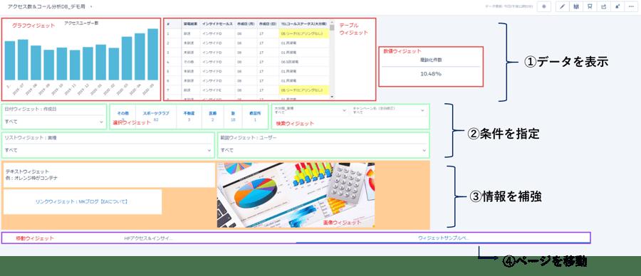 salesforce-einstein-enalytics-widget_01 ウィジェットのイメージ一覧 補足
