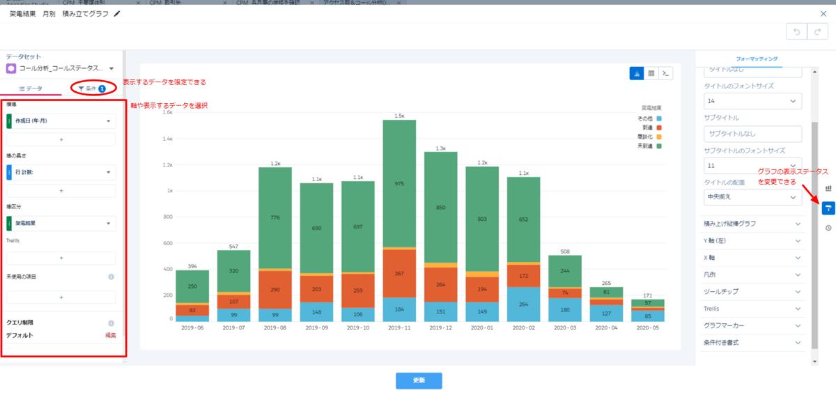 salesforce-einstein-enalytics-widget_33 グラフ編集画面