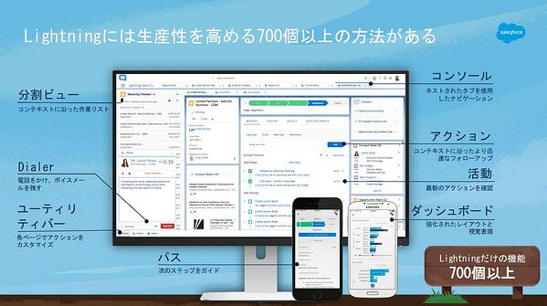 salesforce-lightning-now-tour-japan-report-2018_step02_03