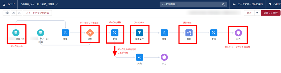 salesforce-tableau-crm-recipe_01_新しいレシピの概要