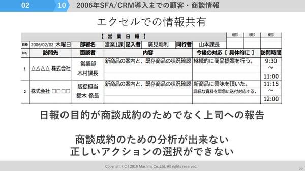 toyokeizai_seminer_ai_eigyoukaikaku_13