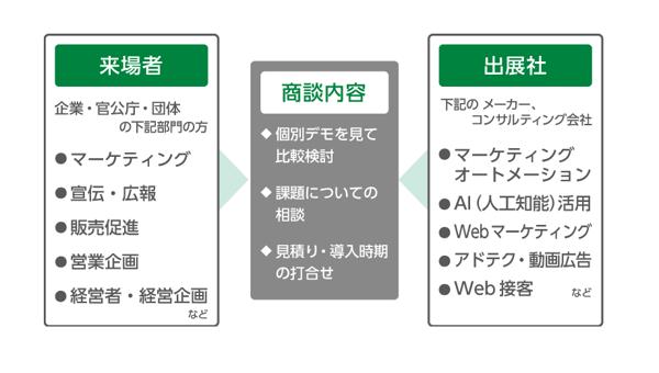 web_marketing_expo_kansai_01