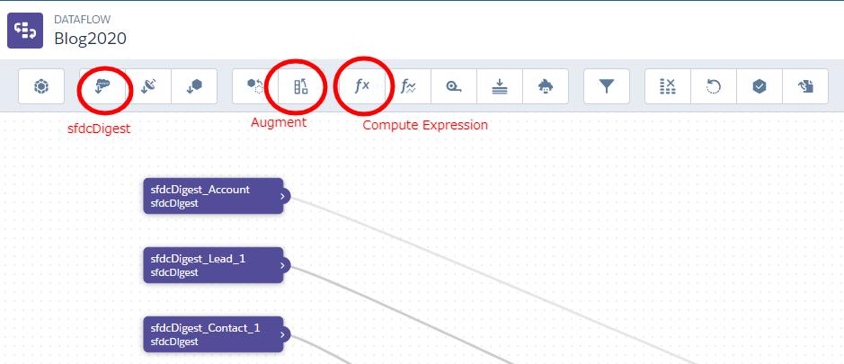 【データフローを活用してデータをアップデートしよう!】新しいデータの追加と自動更新